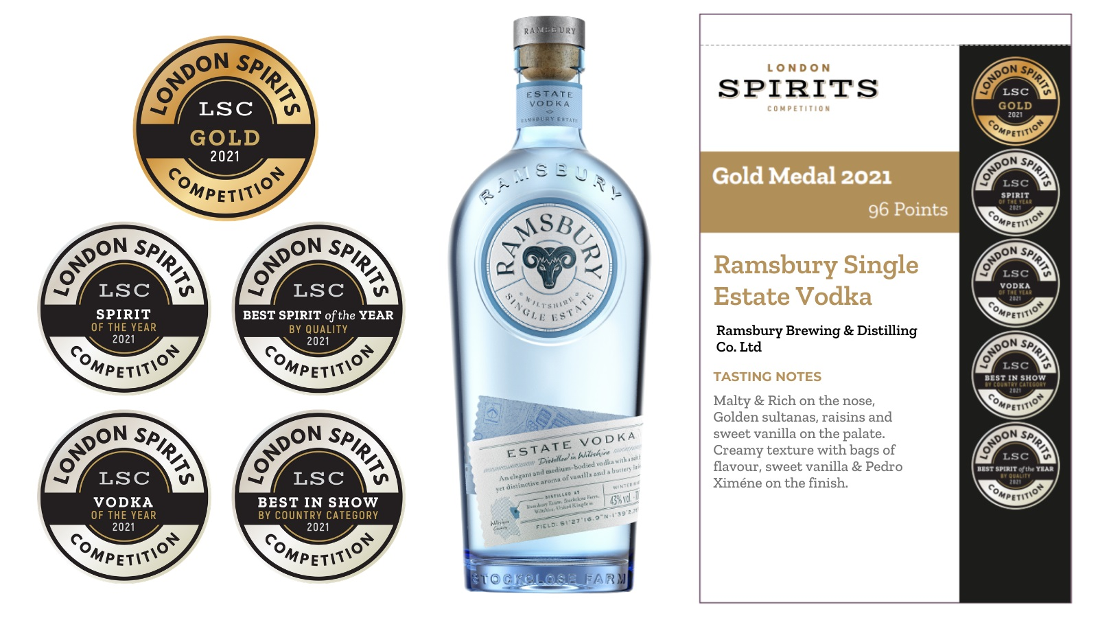 Quite the haul of medals that Ramsbury Single Estate Vodka won at the London Spirits Competition